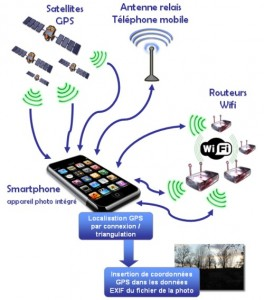 smartphone_localisation